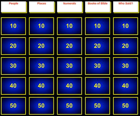 Jeopardy Style Games Overview and Sample